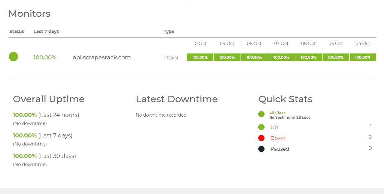 Scrapestack Status Page