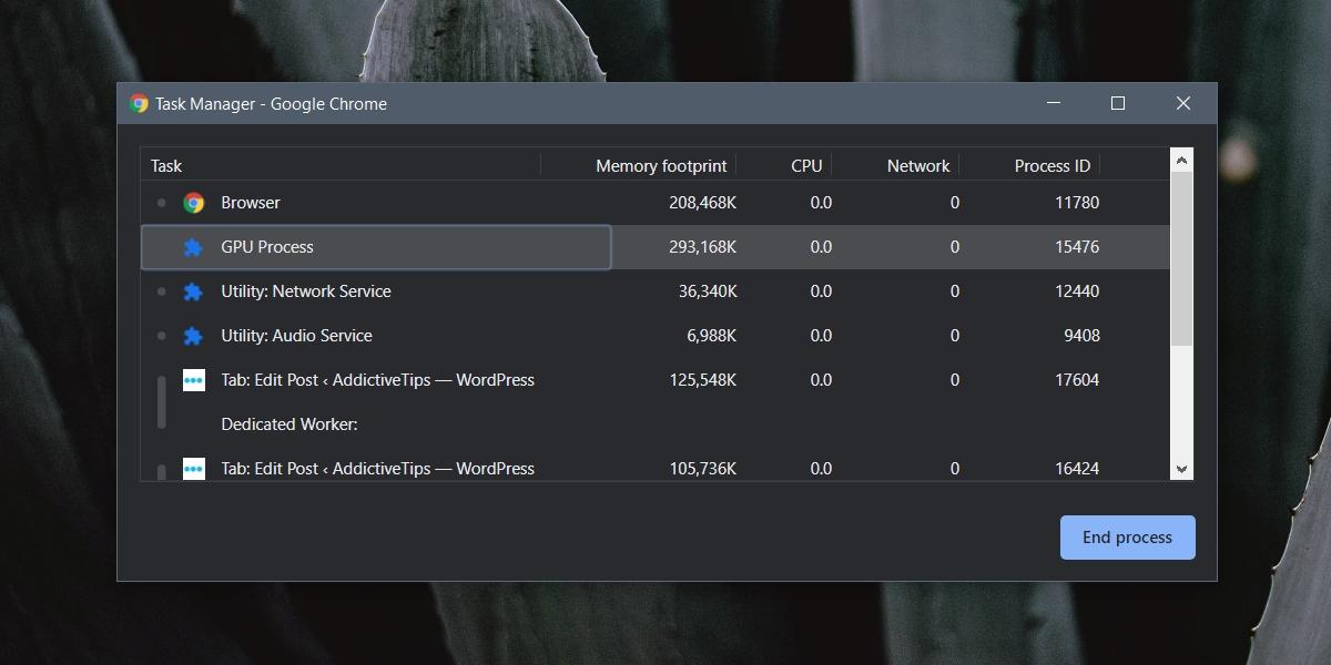 Chrome GPU Process