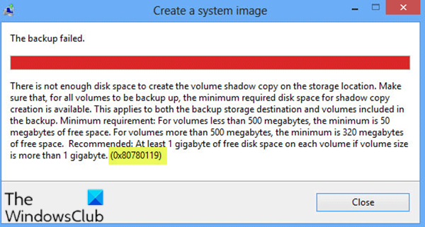 fix the backup failed 0x80780119 error on windows 10 Everyday Irresponsible backup failed, 0x80780119 weakness on Windows Five
