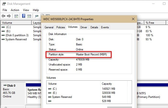 How to cheque if H5N1 disc uses GBT or MBR Sectionalisation in Windows 10