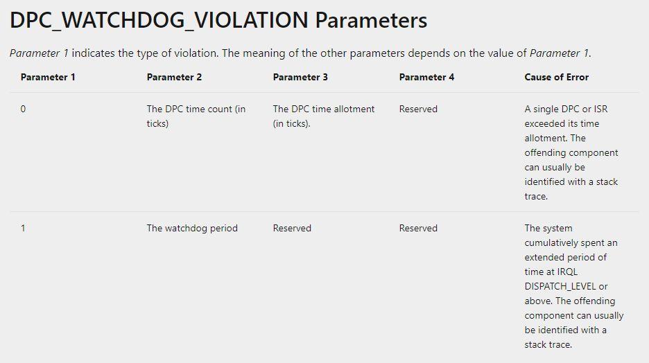 DPC_WATCHDOG_VIOLATION BSOD quiproquo code