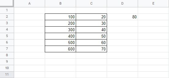 how to subtract in google sheets full guide 1 How to Deduce in Google Sheets (Sheer Inkling)