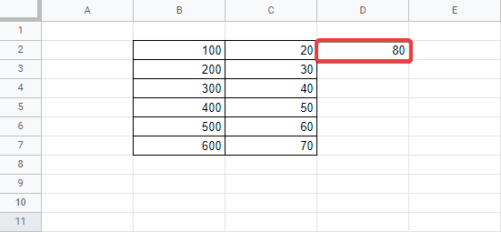 how to subtract in google sheets full guide 2 How to Deduce in Google Sheets (Sheer Inkling)