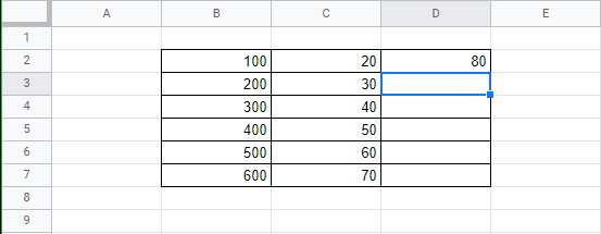 how to subtract in google sheets full guide 5 How to Deduce in Google Sheets (Sheer Inkling)