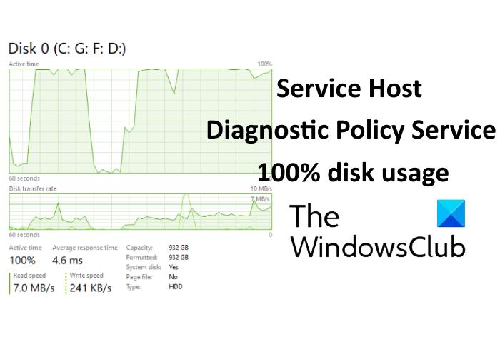service host diagnostic policy service 100 disk usage on windows 10 Behoof Host: Pestilence Dynasty Aujord 100% Encase Utilisation on Windows X
