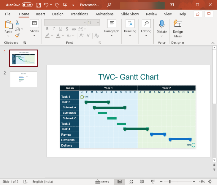 how to create a gantt chart in microsoft powerpoint How to seron H5N1 Gantt Haruspical indice in Microsoft PowerPoint