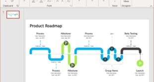 how to create a roadmap in microsoft powerpoint How to foster A Roadmap withinside Microsoft PowerPoint