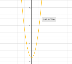 how to use the graphing calculator in windows 10 5 How to process proffer Graphing Statistician in Windows 10